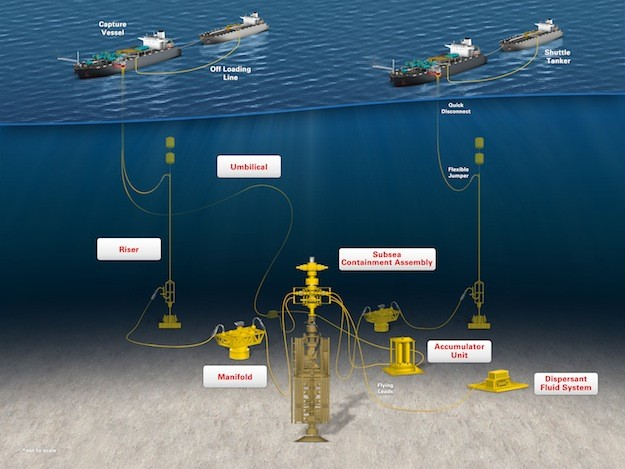 A graphic representation of the expanded containment system, which will be available in 2012. The expanded system design includes use of capture vessels, modified tankers, existing drill ships and/or extended well-test vessels.