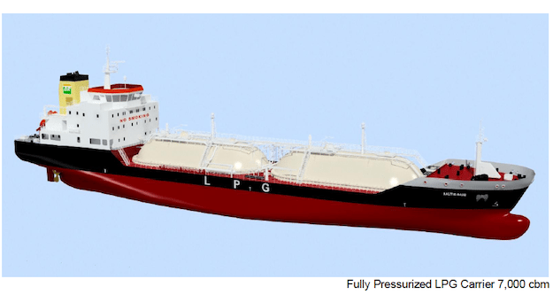 The contract provides for the construction of two different types of LPG Carriers, designed by Hamworthy: Fully pressurized with cargo capacity of 7,000 m3 (4 units) and 4,000 m3 (2 units) and semi-refrigerated with cargo capacity of 12,000 m3 (2 units).