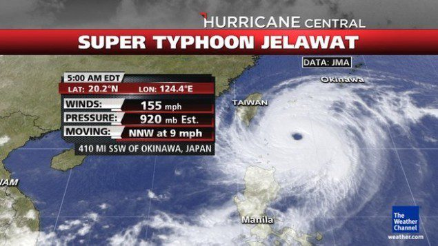 Jelawat became a super typhoon on Sunday (U.S. time) and remained one as of Thursday morning, with maximum sustained winds of 155 miles per hour. Image via Weather.com